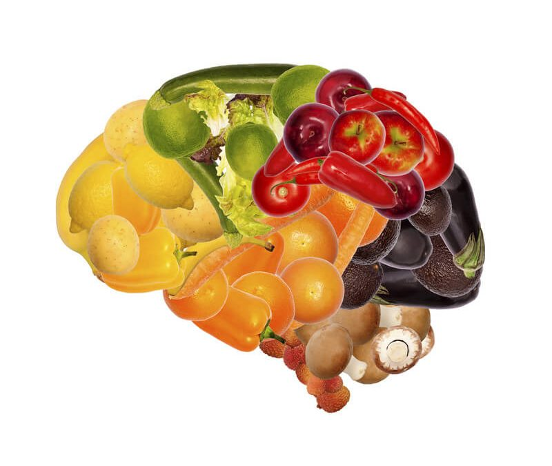 Microbiome: the Gut/ Brain Connection