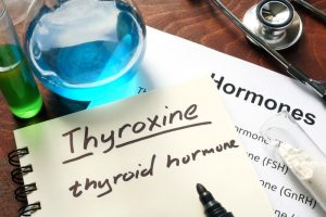 Thyroid Supplements and Medications